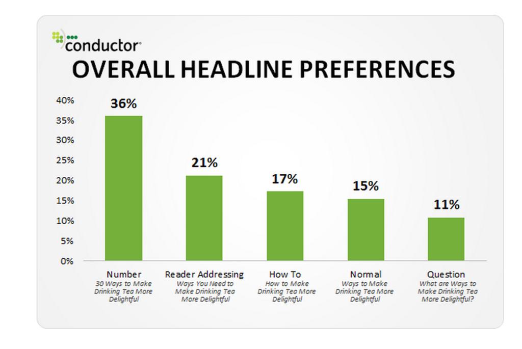headline preference